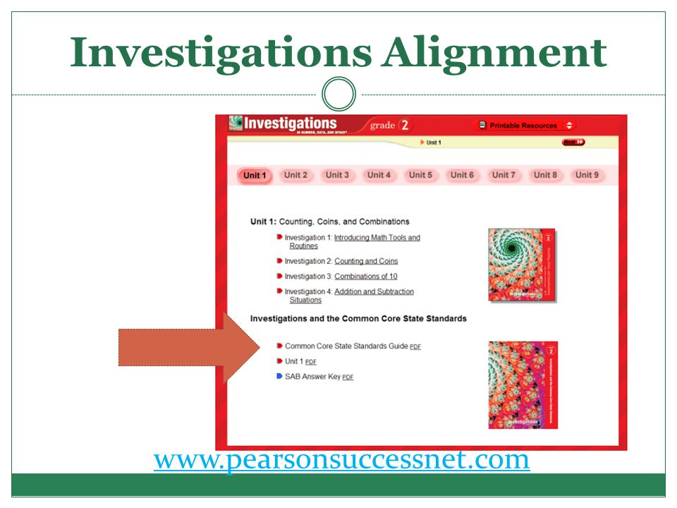 Investigations Alignment