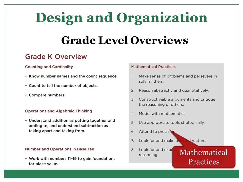 Design and Organization Grade Level Overviews Mathematical Practices