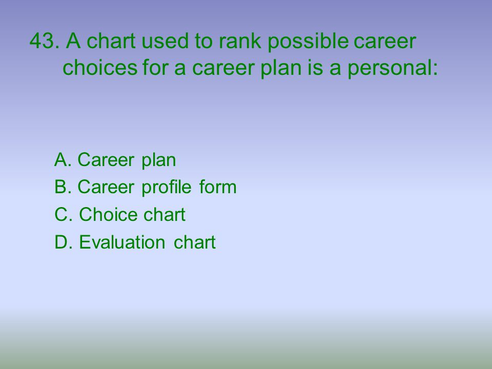 43. A chart used to rank possible career choices for a career plan is a personal: A. Career plan B. Career profile form C. Choice chart D. Evaluation