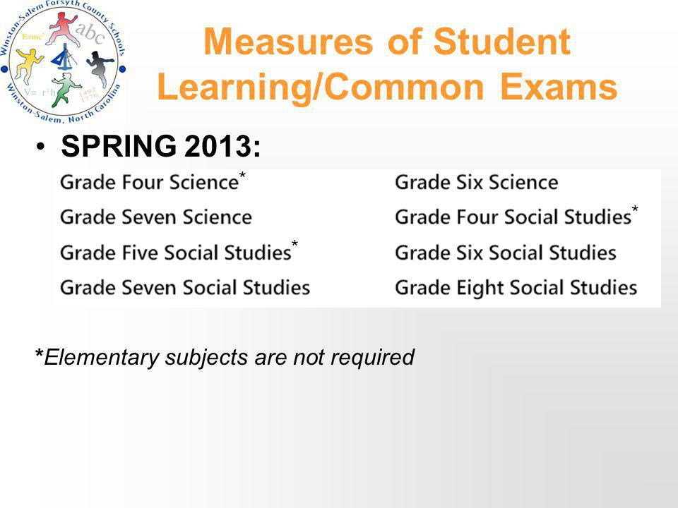 Measures of Student Learning/Common Exams SPRING 2013: *Elementary subjects are not required * * *