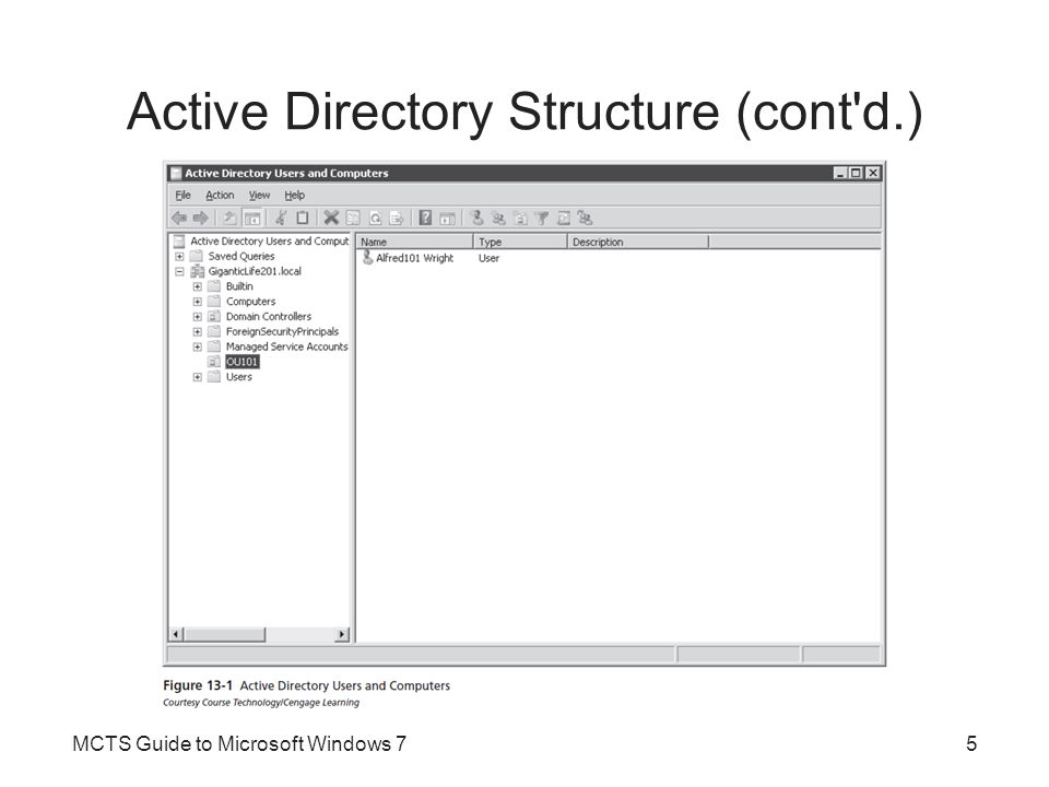 Active Directory Structure (cont'd.) MCTS Guide to Microsoft Windows 75