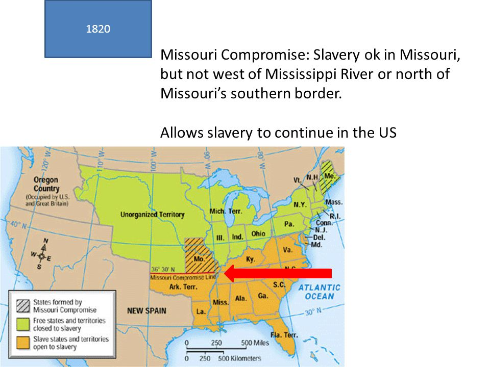 1820 Missouri Compromise: Slavery ok in Missouri, but not west of Mississippi River or north of Missouri's southern border.