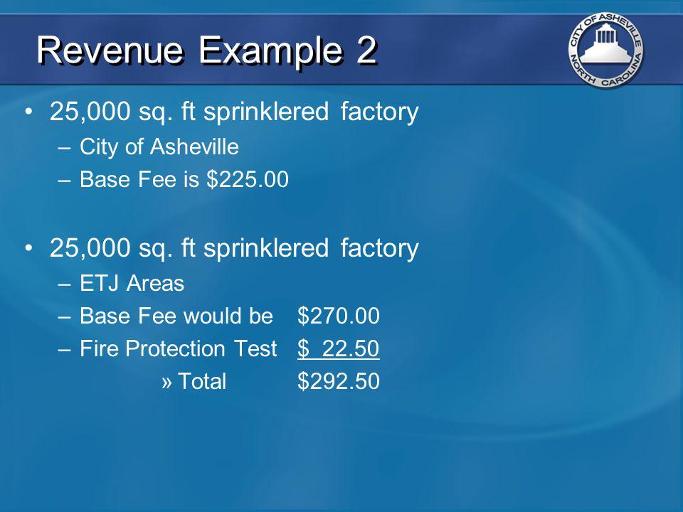 Revenue Example 2 25,000 sq. ft sprinklered factory –City of Asheville –Base Fee is $225.00 25,000 sq. ft sprinklered factory –ETJ Areas –Base Fee wou