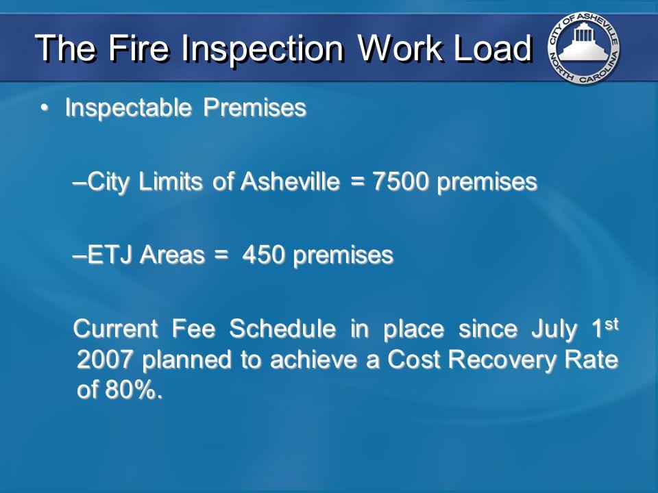 The Fire Inspection Work Load Inspectable PremisesInspectable Premises –City Limits of Asheville = 7500 premises –ETJ Areas = 450 premises Current Fee
