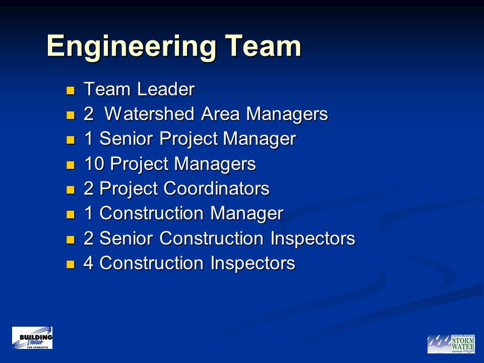 13 Engineering Team Engineering Team Team Leader Team Leader 2 Watershed Area Managers 2 Watershed Area Managers 1 Senior Project Manager 1 Senior Pro