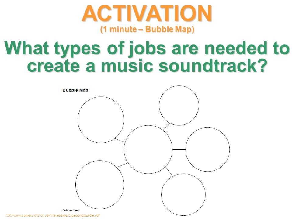 ACTIVATION (1 minute – Bubble Map) What types of jobs are needed to create a music soundtrack.