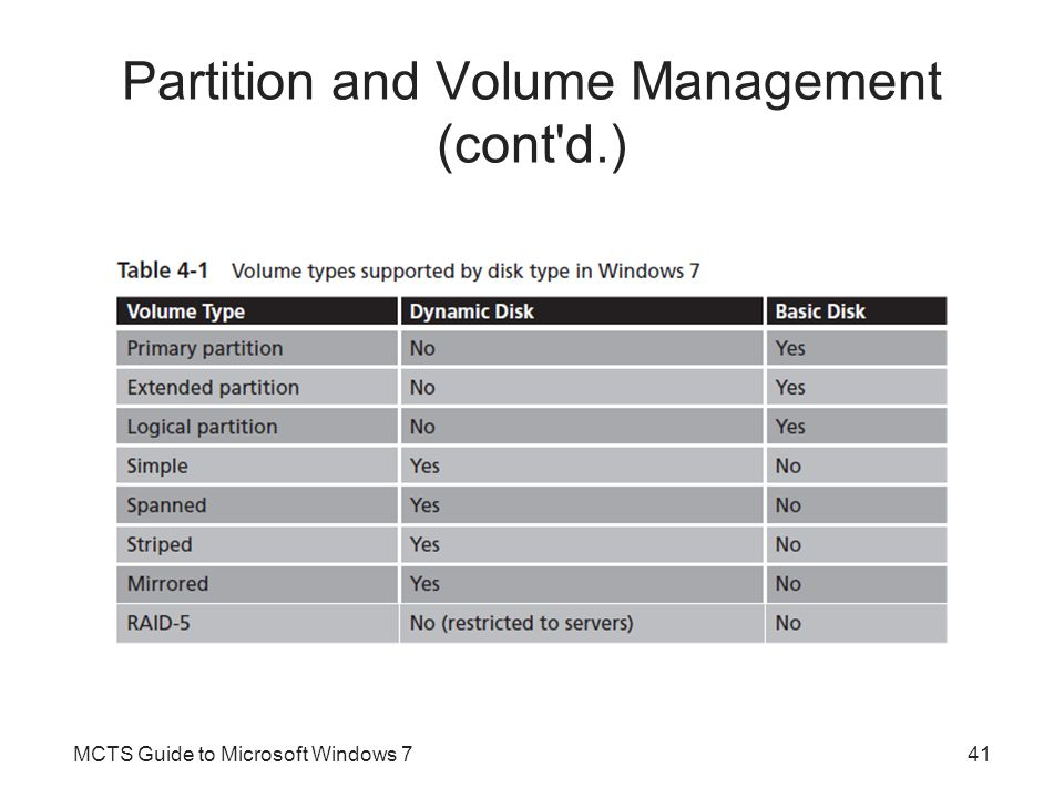 Partition and Volume Management (cont'd.) MCTS Guide to Microsoft Windows 741