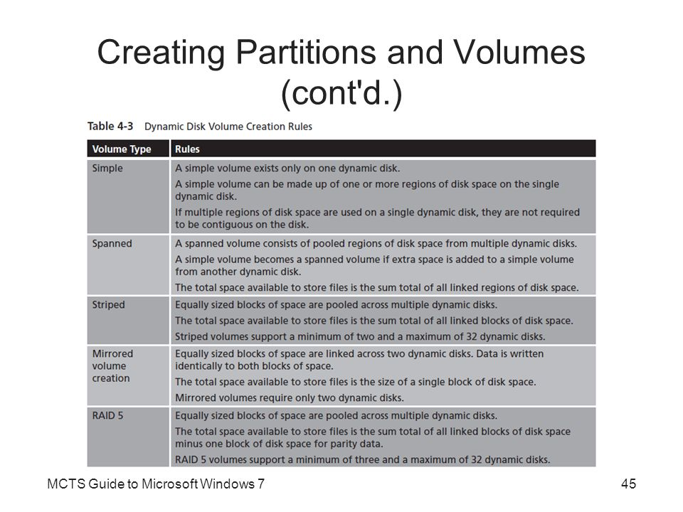 Creating Partitions and Volumes (cont'd.) MCTS Guide to Microsoft Windows 745