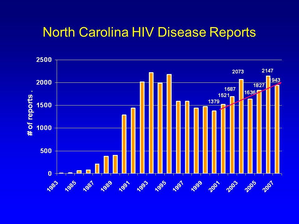 North Carolina HIV Disease Reports