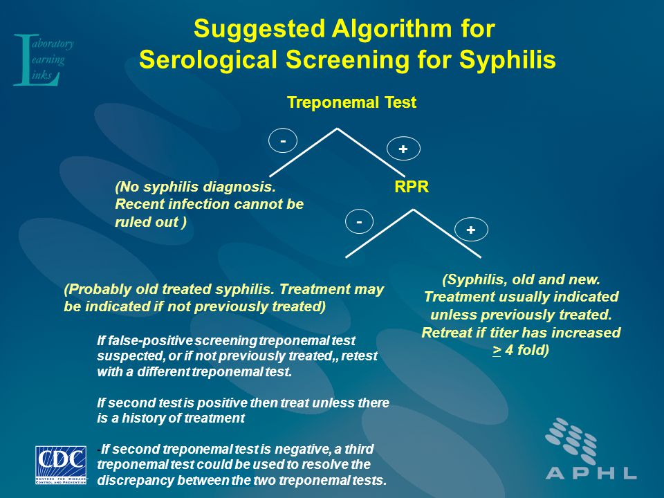 Treponemal Test RPR - - + + (Syphilis, old and new. Treatment usually indicated unless previously treated. Retreat if titer has increased > 4 fold) (N