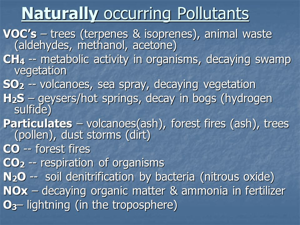 Naturally occurring Pollutants VOC's – trees (terpenes & isoprenes), animal waste (aldehydes, methanol, acetone) CH 4 -- metabolic activity in organisms, decaying swamp vegetation SO 2 -- volcanoes, sea spray, decaying vegetation H 2 S – geysers/hot springs, decay in bogs (hydrogen sulfide) Particulates – volcanoes(ash), forest fires (ash), trees (pollen), dust storms (dirt) CO -- forest fires CO 2 -- respiration of organisms N 2 O -- soil denitrification by bacteria (nitrous oxide) NOx – decaying organic matter & ammonia in fertilizer O 3 – lightning (in the troposphere)