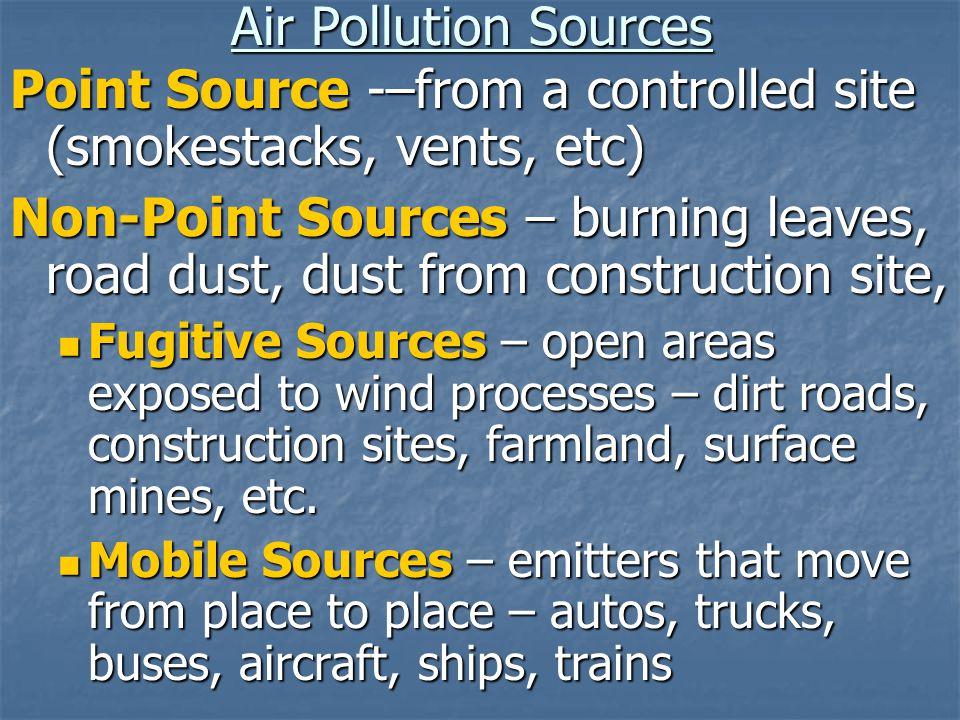 Primary Air Pollutants : SO2 SO2 NO NO NO2 NO2 CO CO CO2 CO2 PM-10 PM-10 VOC's (including hydrocarbons) VOC's (including hydrocarbons)
