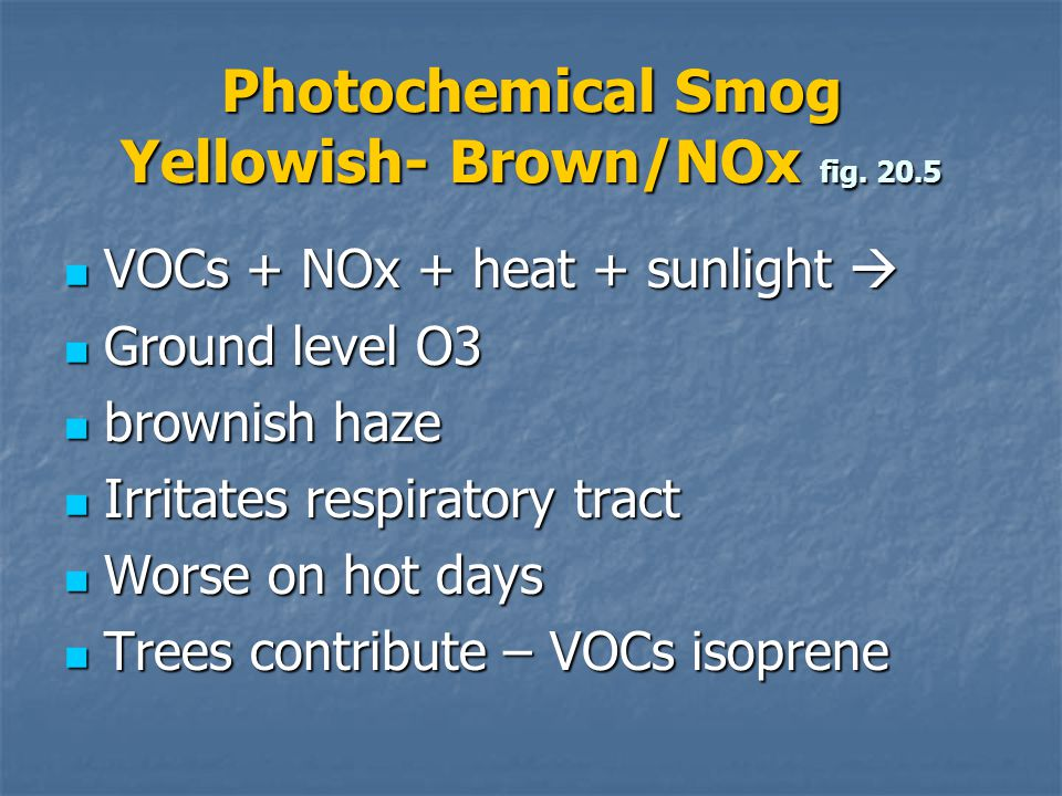Industrial Smog Gray smog/SO 2 fig.