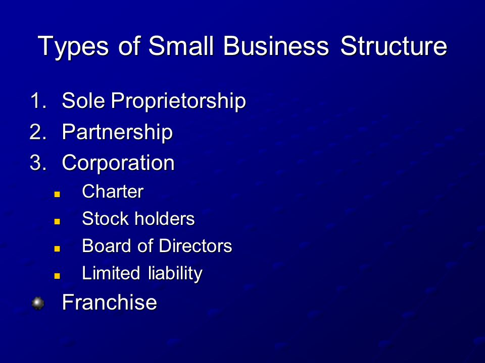 Types of Small Business Structure 1.Sole Proprietorship 2.Partnership 3.Corporation Charter Charter Stock holders Stock holders Board of Directors Boa