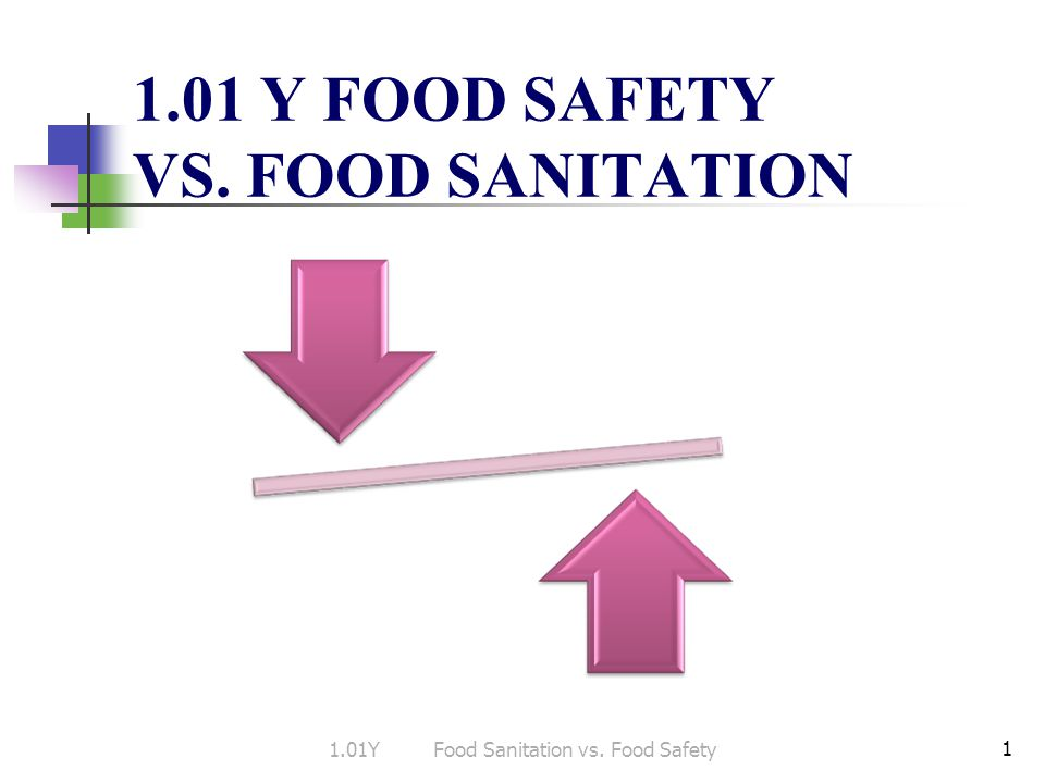 1.01 Y FOOD SAFETY VS. FOOD SANITATION 1 1.01YFood Sanitation vs. Food Safety