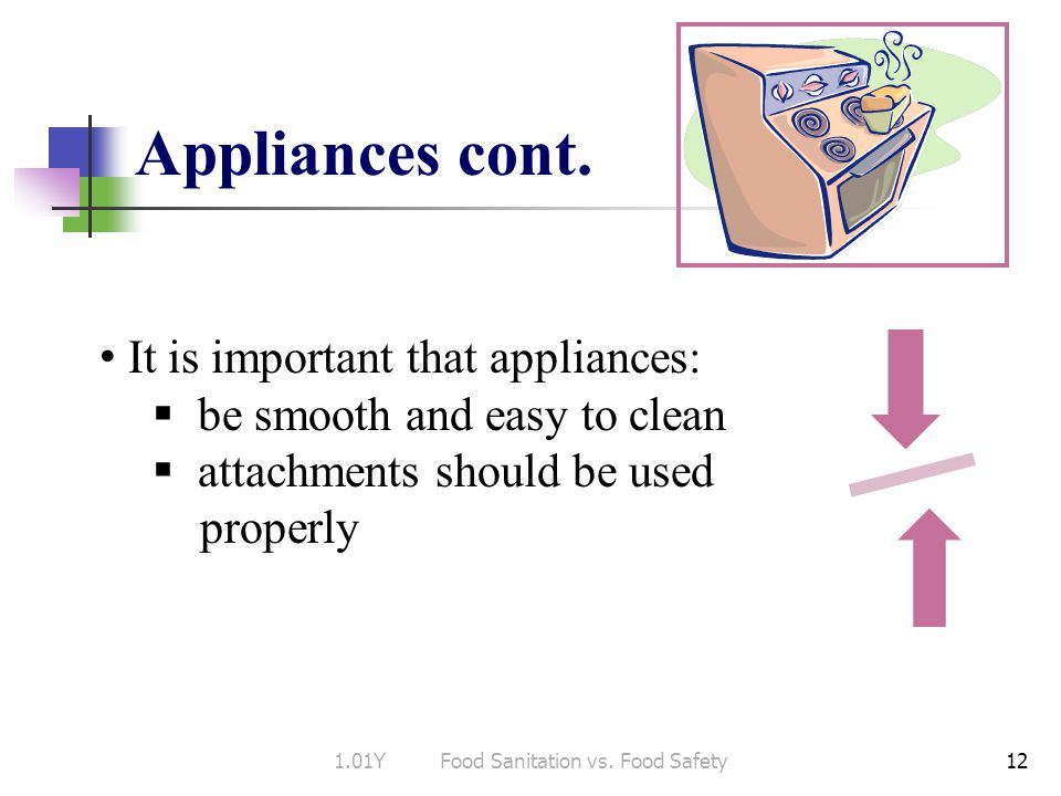 1.01YFood Sanitation vs. Food Safety Appliances cont.