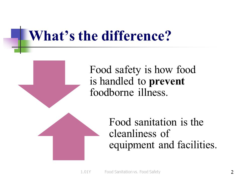 What's the difference. Food safety is how food is handled to prevent foodborne illness.