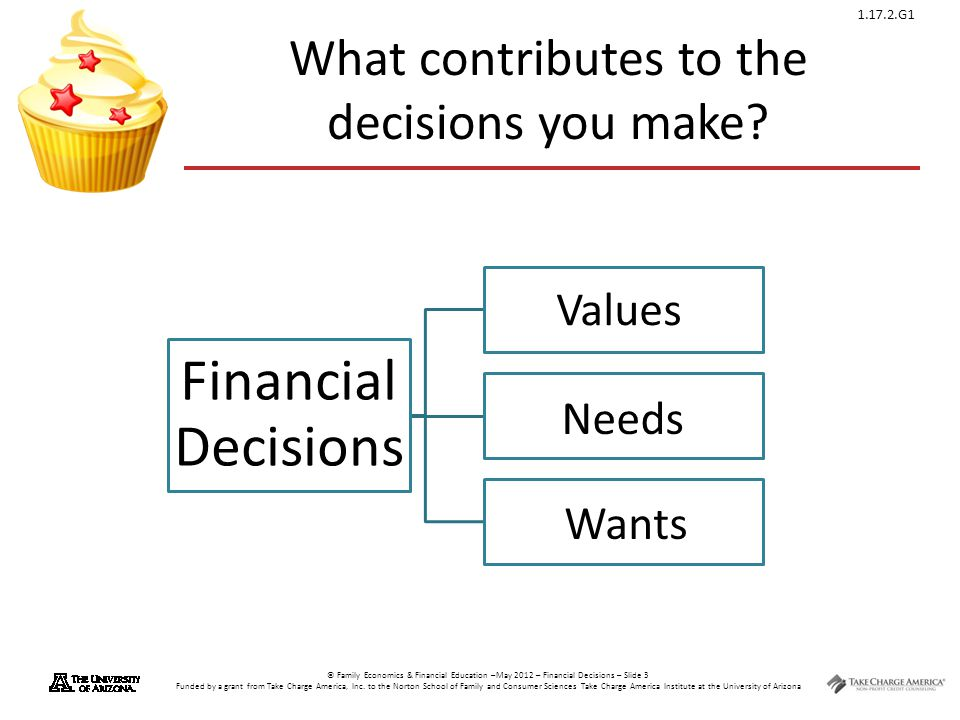 1.17.2.G1 © Family Economics & Financial Education –May 2012 – Financial Decisions – Slide 3 Funded by a grant from Take Charge America, Inc.