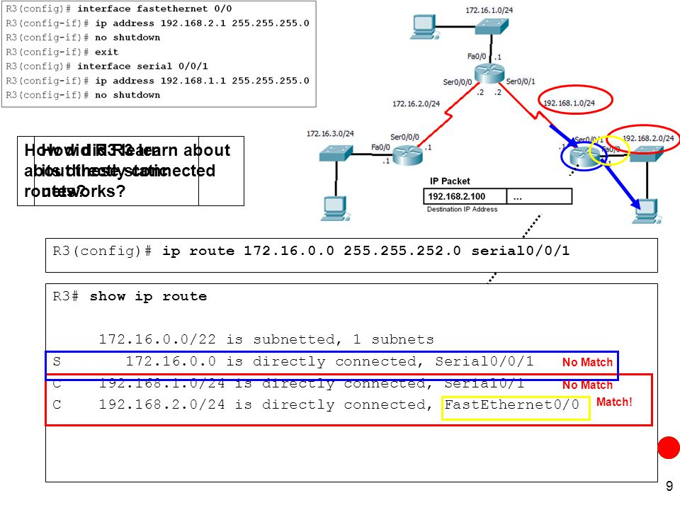 9 R3# show ip route 172.16.0.0/22 is subnetted, 1 subnets S 172.16.0.0 is directly connected, Serial0/0/1 C 192.168.1.0/24 is directly connected, Serial0/1 C 192.168.2.0/24 is directly connected, FastEthernet0/0 R3(config)# ip route 172.16.0.0 255.255.252.0 serial0/0/1 How did R3 learn about its directly connected networks.