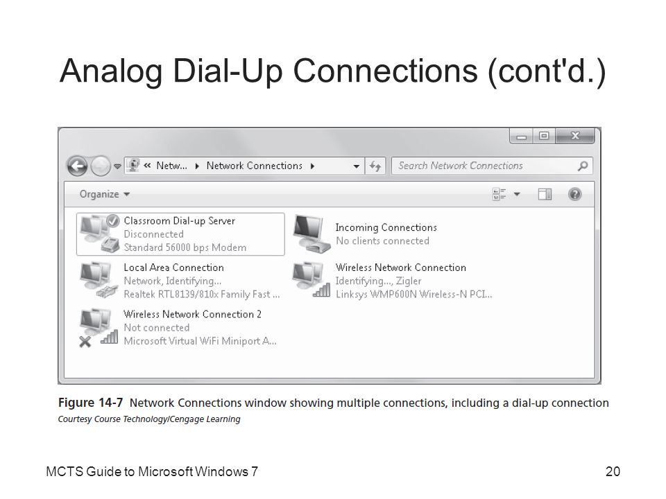 Analog Dial-Up Connections (cont'd.) MCTS Guide to Microsoft Windows 720