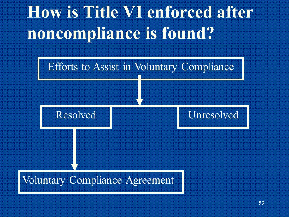 53 How is Title VI enforced after noncompliance is found.