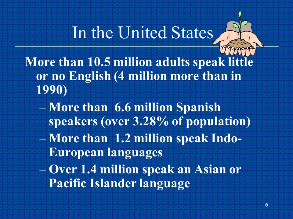 6 In the United States More than 10.5 million adults speak little or no English (4 million more than in 1990) –More than 6.6 million Spanish speakers (over 3.28% of population) –More than 1.2 million speak Indo- European languages –Over 1.4 million speak an Asian or Pacific Islander language