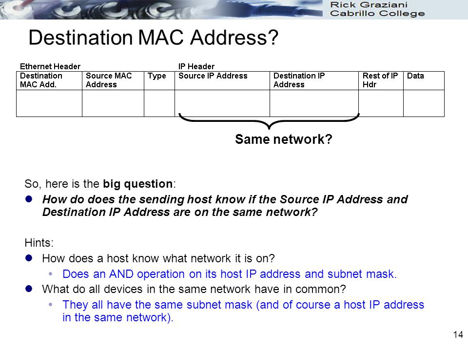 14 So, here is the big question: How do does the sending host know if the Source IP Address and Destination IP Address are on the same network.