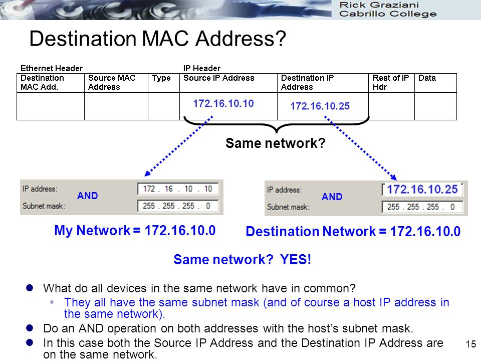 15 What do all devices in the same network have in common.