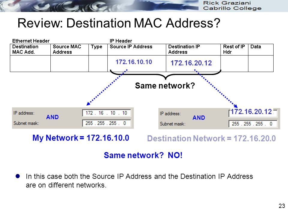23 In this case both the Source IP Address and the Destination IP Address are on different networks.