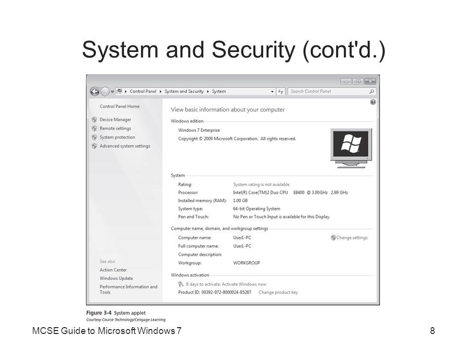 Programs (cont d.) MCSE Guide to Microsoft Windows 719