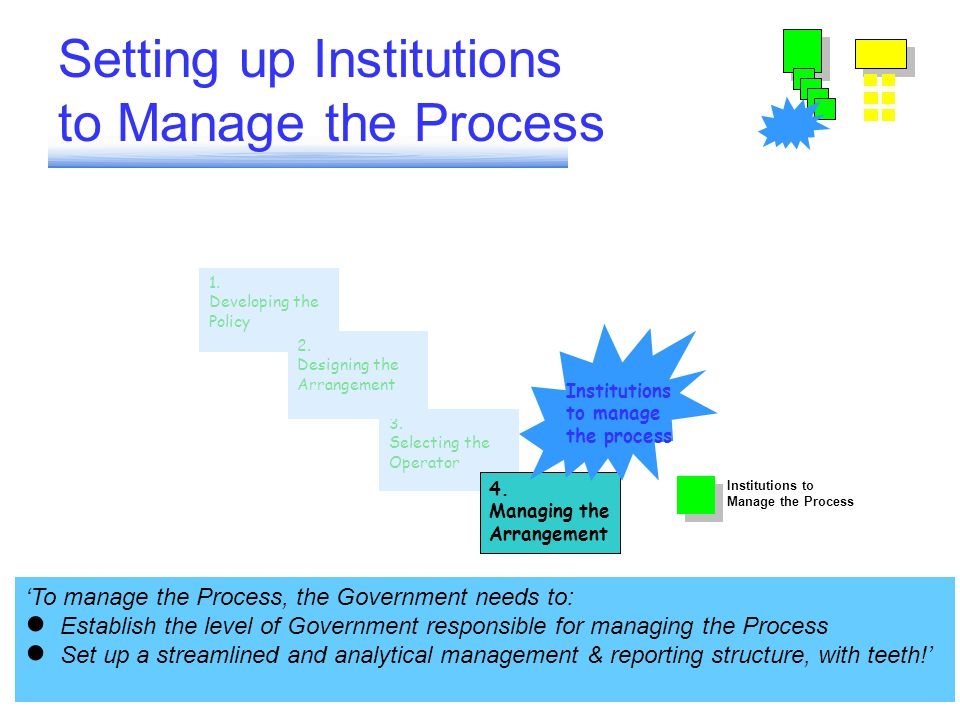 1. Developing the Policy 3. Selecting the Operator 4. Managing the Arrangement 2. Designing the Arrangement Institutions to manage the process Setting