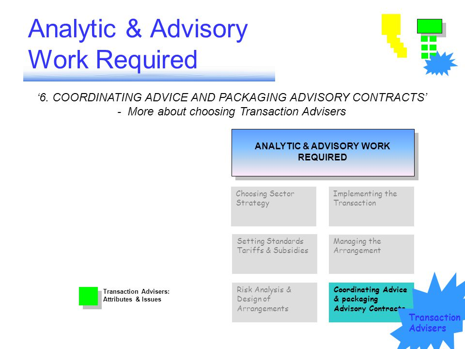 Analytic & Advisory Work Required ANALYTIC & ADVISORY WORK REQUIRED ANALYTIC & ADVISORY WORK REQUIRED Coordinating Advice & packaging Advisory Contracts Implementing the Transaction Choosing Sector Strategy Setting Standards Tariffs & Subsidies Risk Analysis & Design of Arrangements Managing the Arrangement '6.