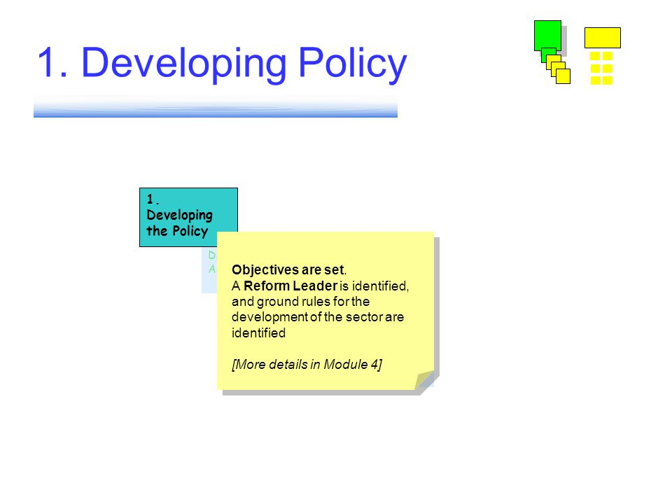 2. Designing the Arrangement 3. Selecting the Operator 4. Managing the Arrangement 1. Developing Policy 1. Developing the Policy Objectives are set. A