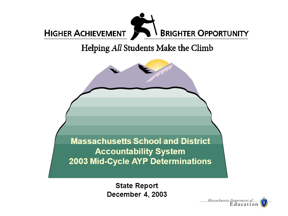 Massachusetts School and District Accountability System 2003 Mid-Cycle AYP Determinations State Report December 4, 2003
