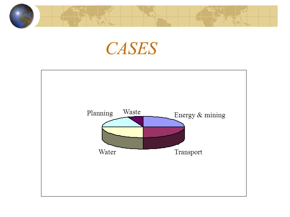 CASES Energy & mining TransportWater Planning Waste