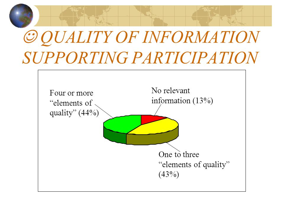 "QUALITY OF INFORMATION SUPPORTING PARTICIPATION No relevant information (13%) One to three ""elements of quality"" (43%) Four or more ""elements of quali"