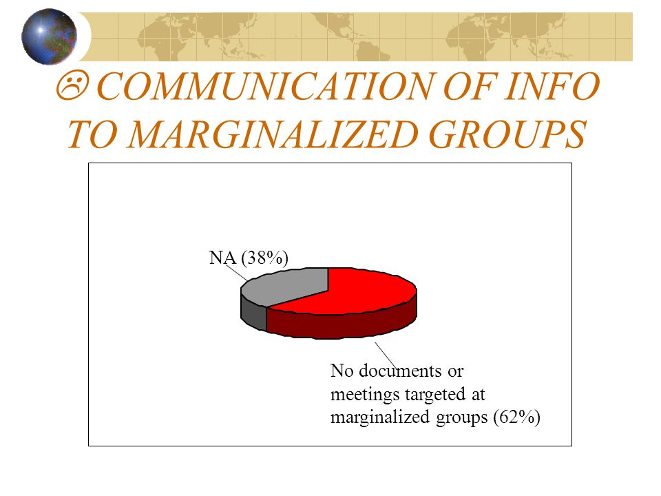  COMMUNICATION OF INFO TO MARGINALIZED GROUPS No documents or meetings targeted at marginalized groups (62%) NA (38%)