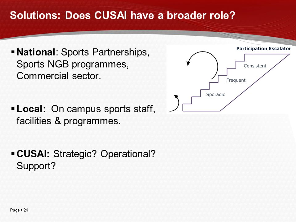 Page  24 Solutions: Does CUSAI have a broader role?  National: Sports Partnerships, Sports NGB programmes, Commercial sector.  Local: On campus spo