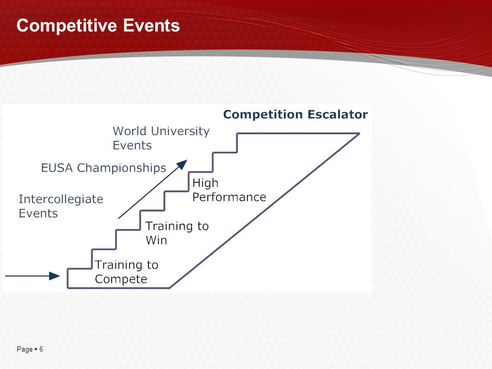 Page  6 Competitive Events