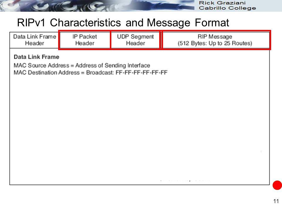 11 RIPv1 Characteristics and Message Format