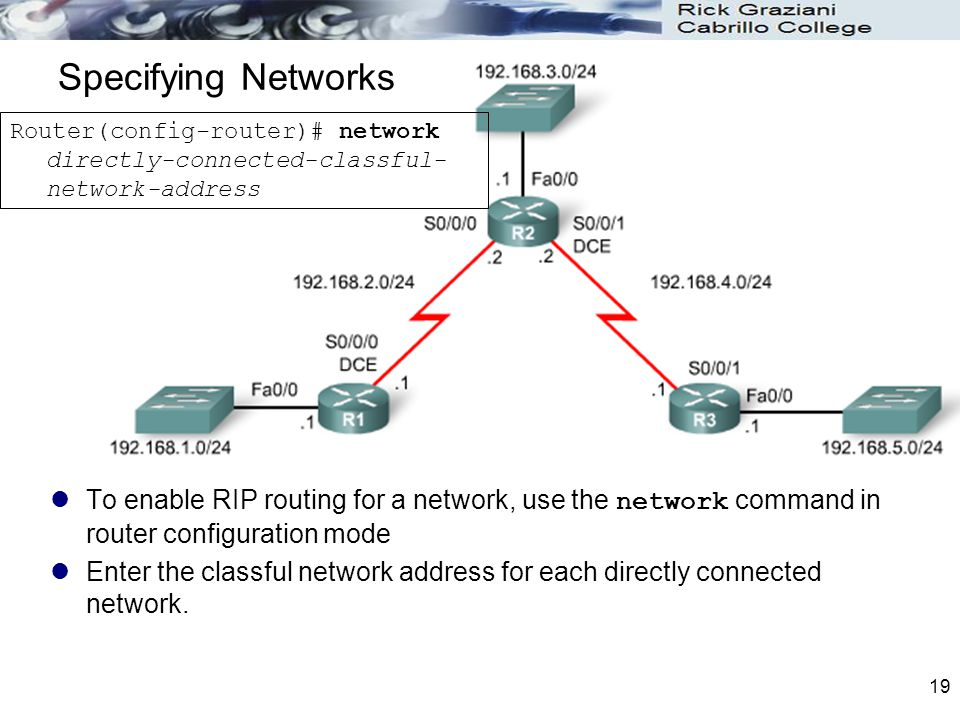 19 To enable RIP routing for a network, use the network command in router configuration mode Enter the classful network address for each directly conn