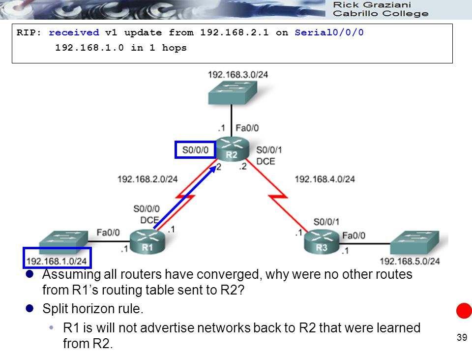 39 Assuming all routers have converged, why were no other routes from R1's routing table sent to R2? Split horizon rule.  R1 is will not advertise ne