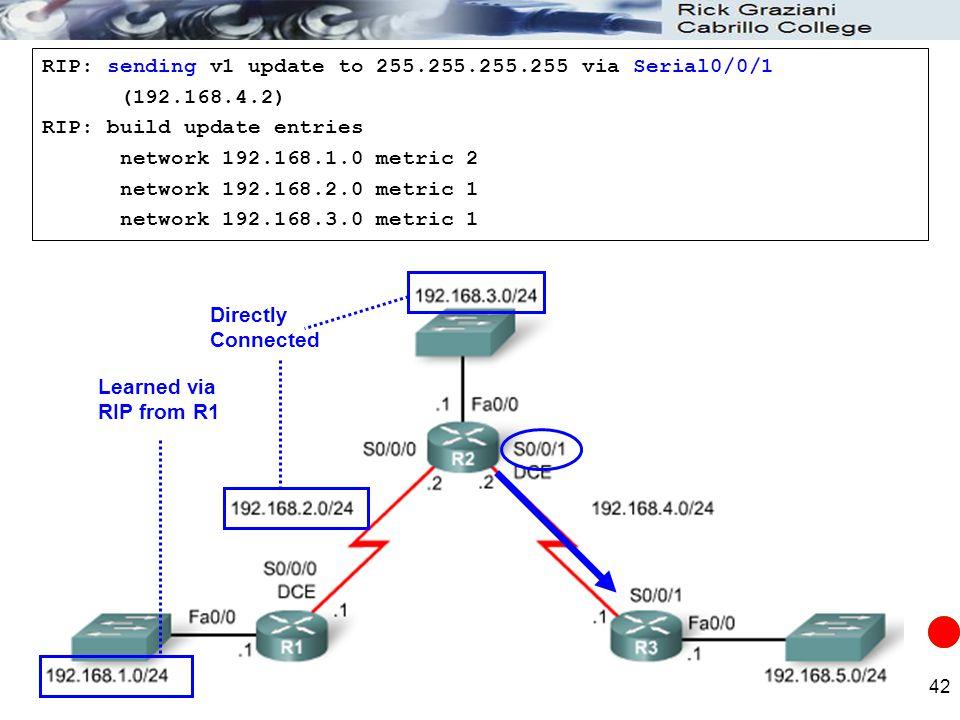 42 RIP: sending v1 update to 255.255.255.255 via Serial0/0/1 (192.168.4.2) RIP: build update entries network 192.168.1.0 metric 2 network 192.168.2.0
