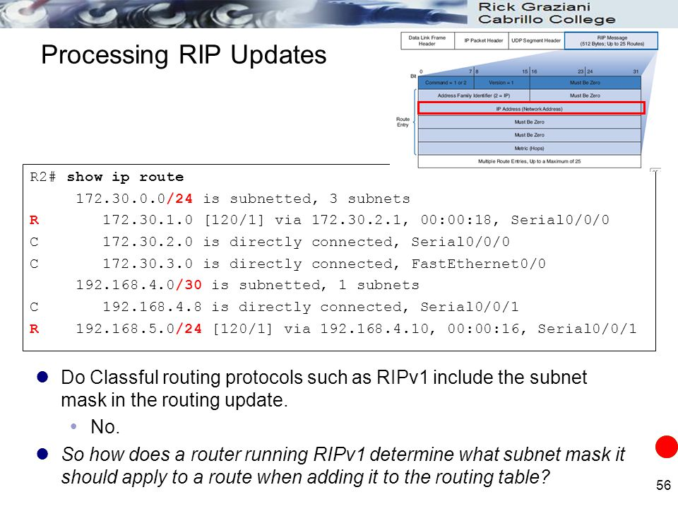56 Processing RIP Updates Do Classful routing protocols such as RIPv1 include the subnet mask in the routing update.  No. So how does a router runnin