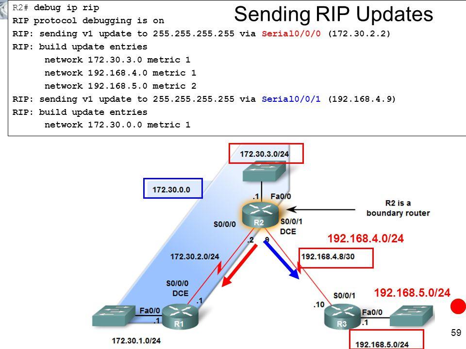 59 R2# debug ip rip RIP protocol debugging is on RIP: sending v1 update to 255.255.255.255 via Serial0/0/0 (172.30.2.2) RIP: build update entries netw