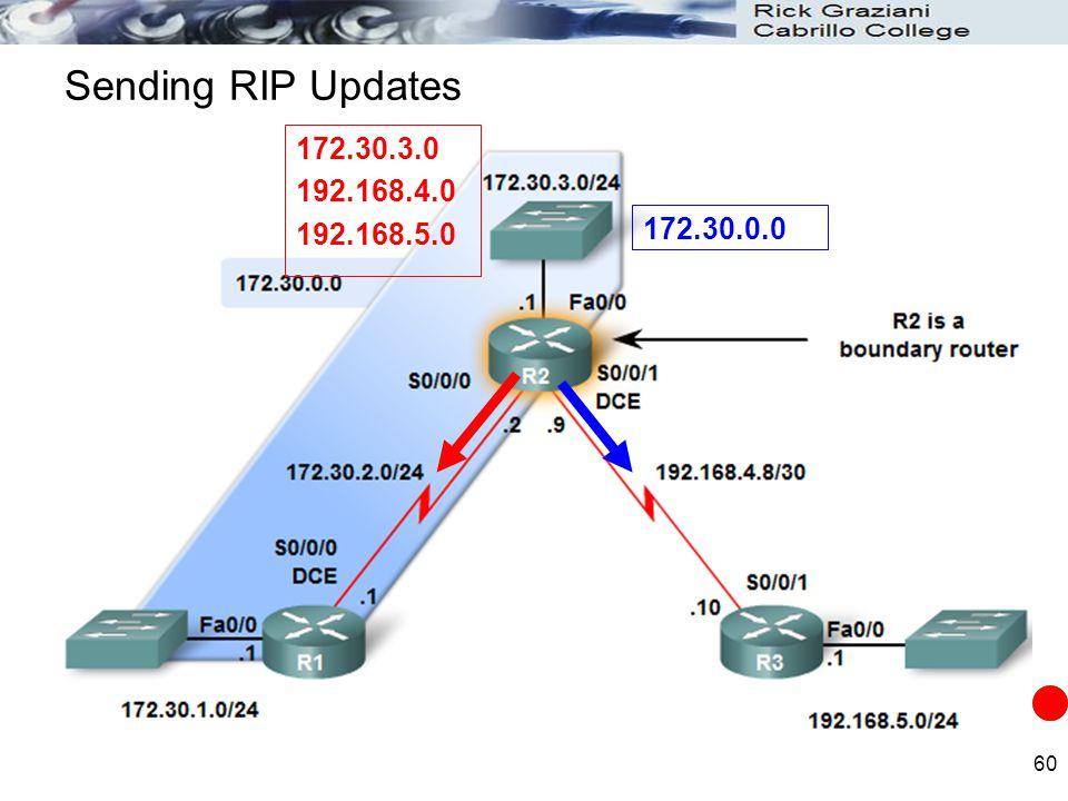 60 Sending RIP Updates 172.30.3.0 192.168.4.0 192.168.5.0 172.30.0.0