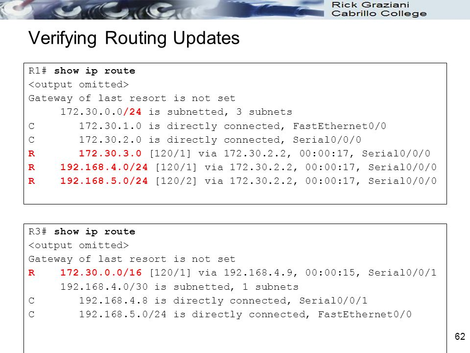 62 Verifying Routing Updates R1# show ip route Gateway of last resort is not set 172.30.0.0/24 is subnetted, 3 subnets C 172.30.1.0 is directly connec