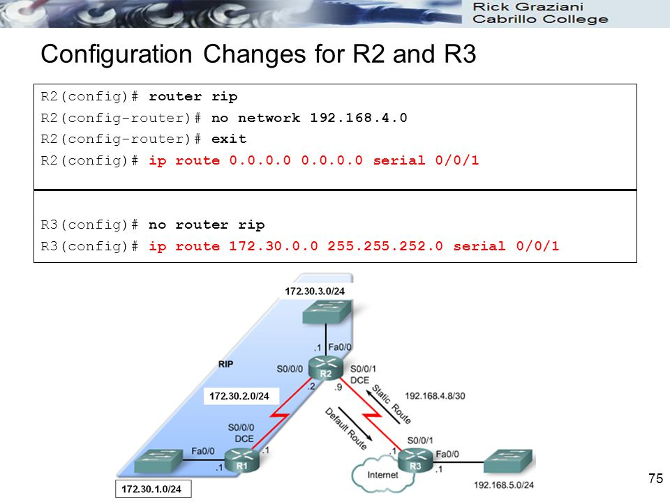 75 Configuration Changes for R2 and R3 R2(config)# router rip R2(config-router)# no network 192.168.4.0 R2(config-router)# exit R2(config)# ip route 0