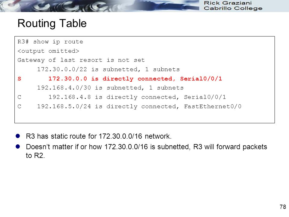 78 Routing Table R3 has static route for 172.30.0.0/16 network. Doesn't matter if or how 172.30.0.0/16 is subnetted, R3 will forward packets to R2. R3
