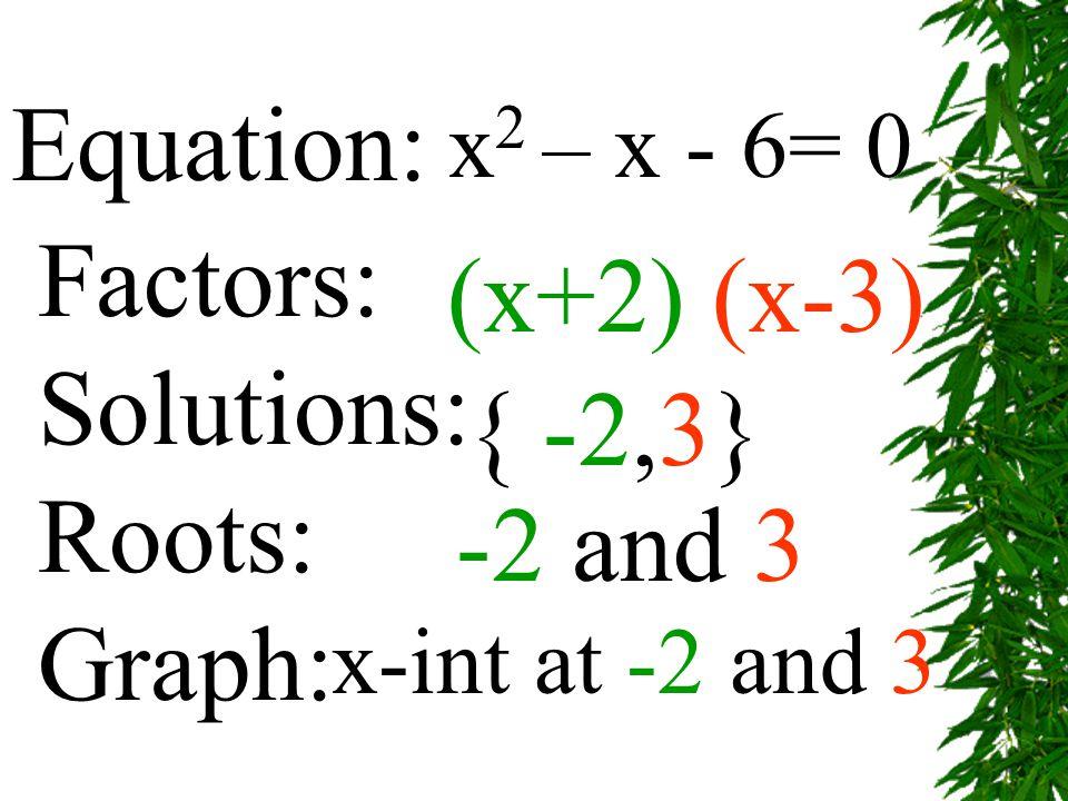Factors: Solutions: Roots: Graph: p and q {p, q} (x-p)(x-q) x-int at p and q Equation: MULT.